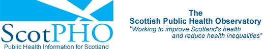 Scottish Public Health Observatory logo